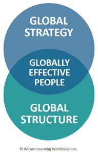 Global Effectiveness, NuVue Business Solutions
